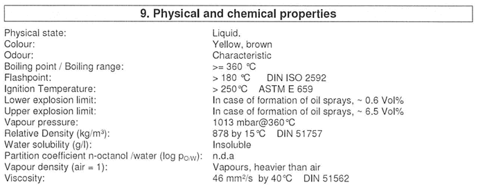 Material Safety Data Sheet for high performance hydraulic oil HLP 46