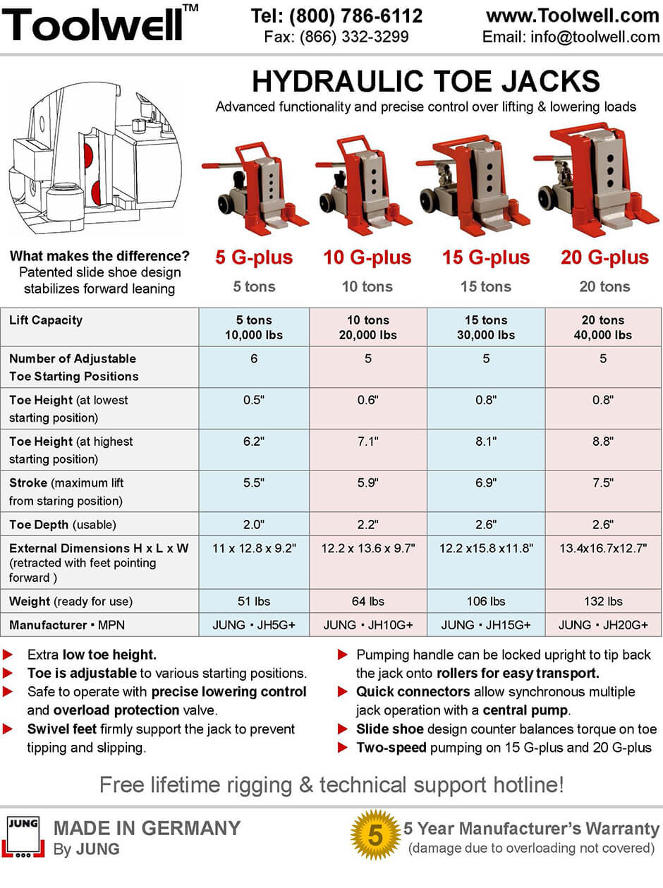 Hydraulic G Plus Toe Jacks - Printable Details Spec Sheet