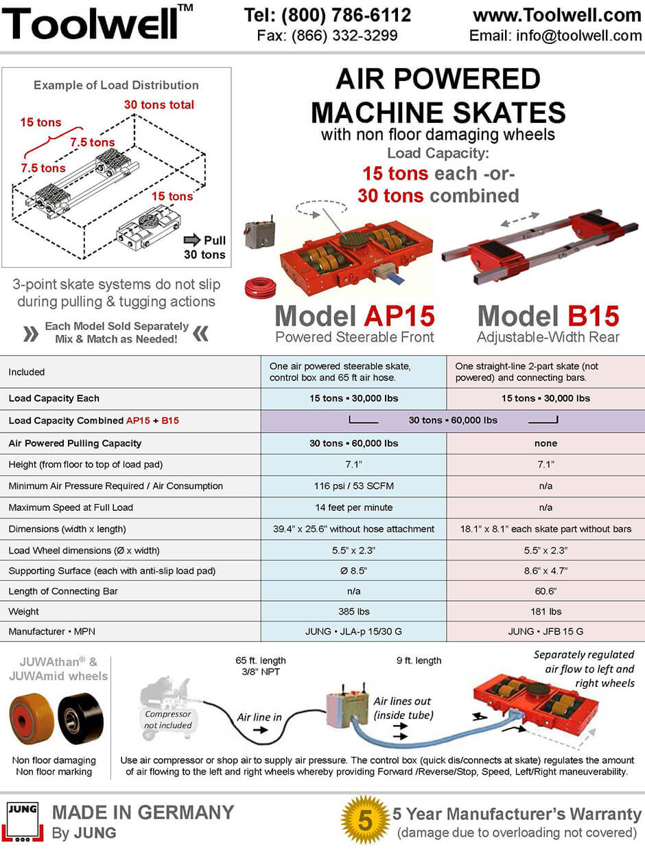 Industrial Air-Powered Skate AP15 and B15 - Printable Details Spec Sheet
