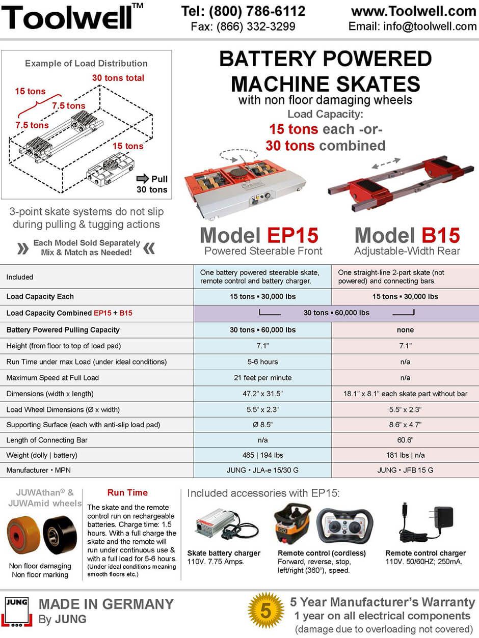 Industrial Battery-Powered Skate EP15 and B15 - Printable Details Spec Sheet