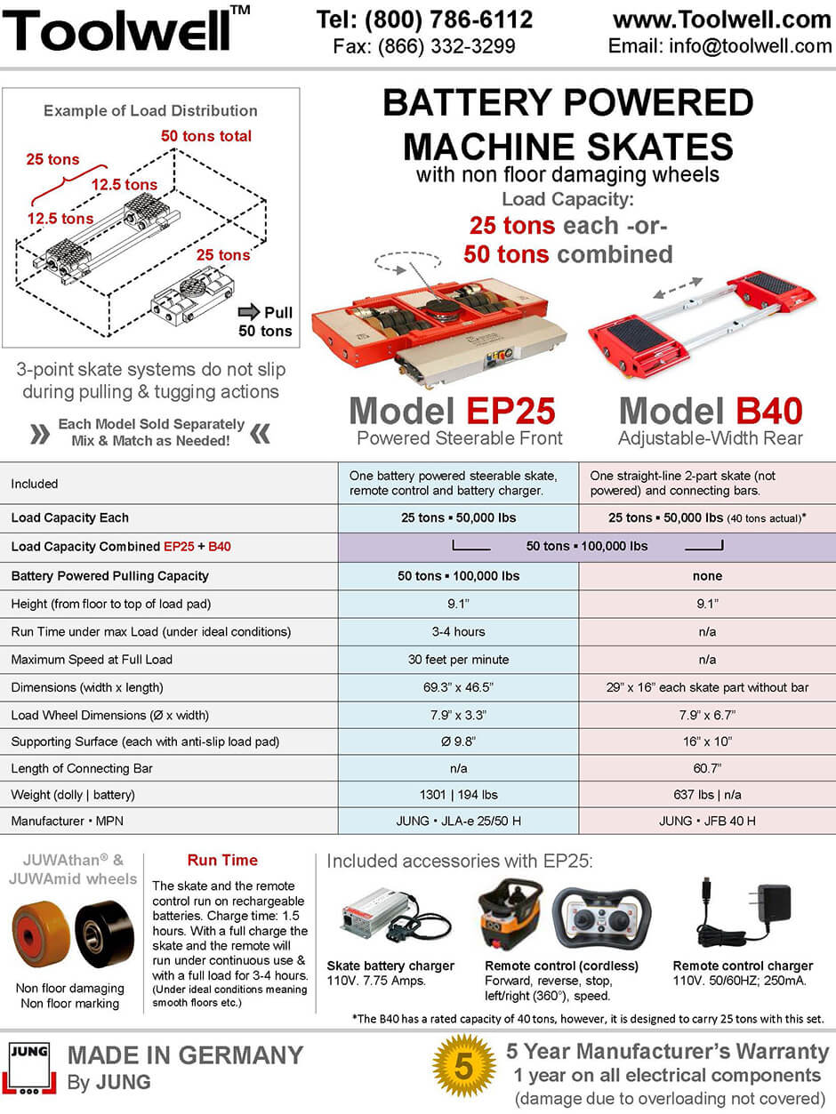 Industrial Battery-Powered Skate EP25 and B40 - Printable Details Spec Sheet