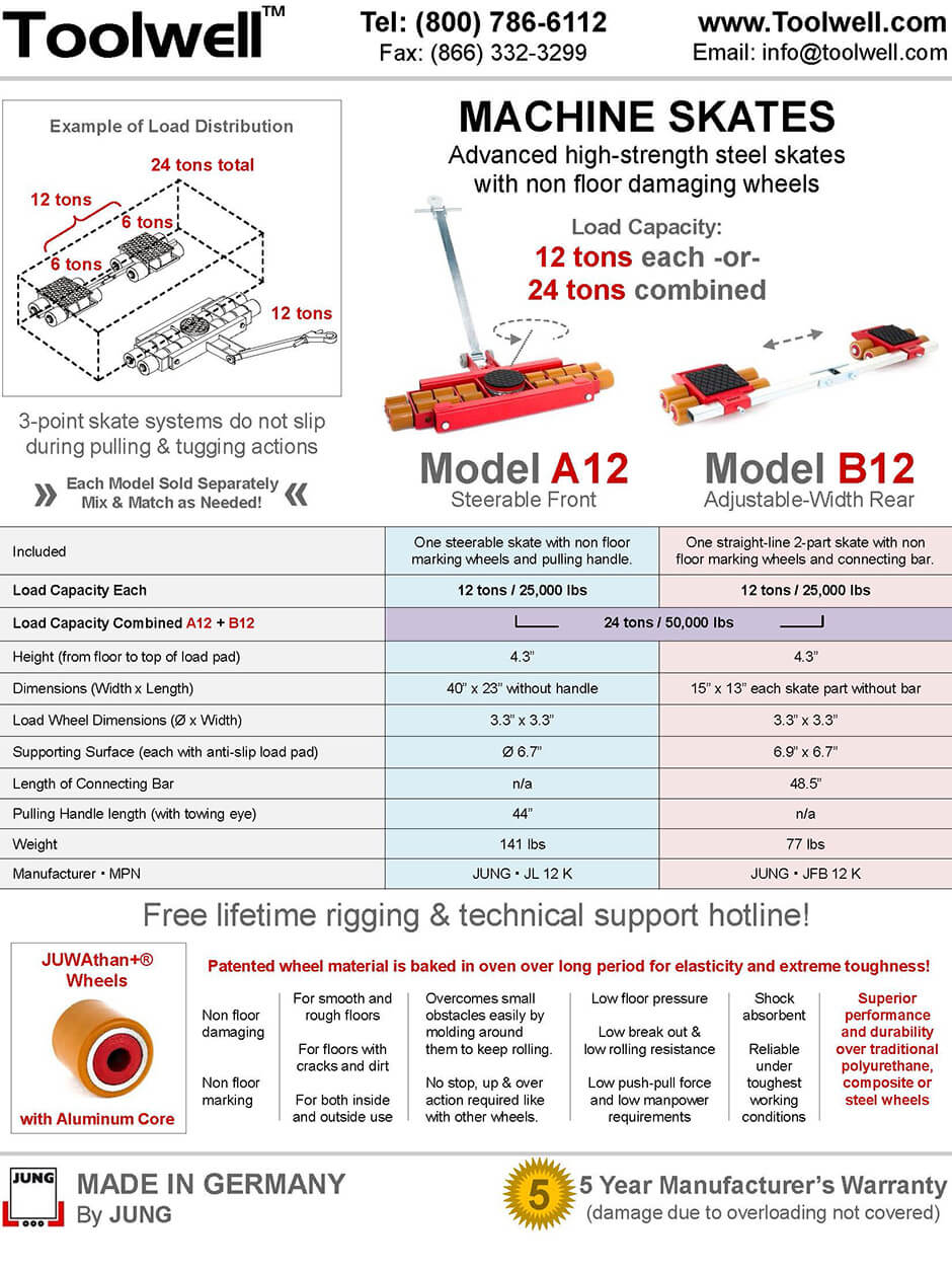 Machinery Skates A12 and B12 - Printable Details Spec Sheet