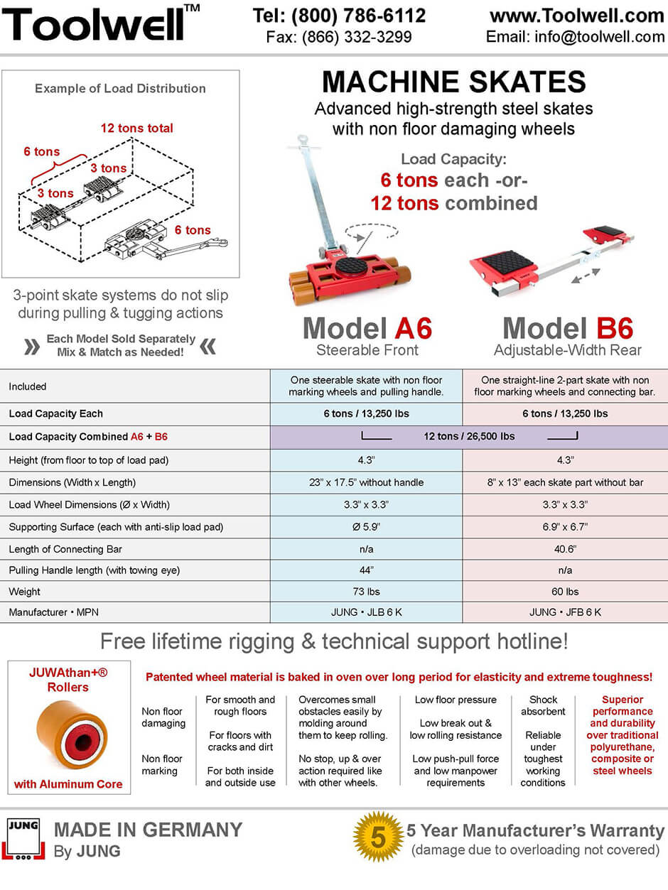 Machinery Skates A6 and B6 - Printable Details Spec Sheet