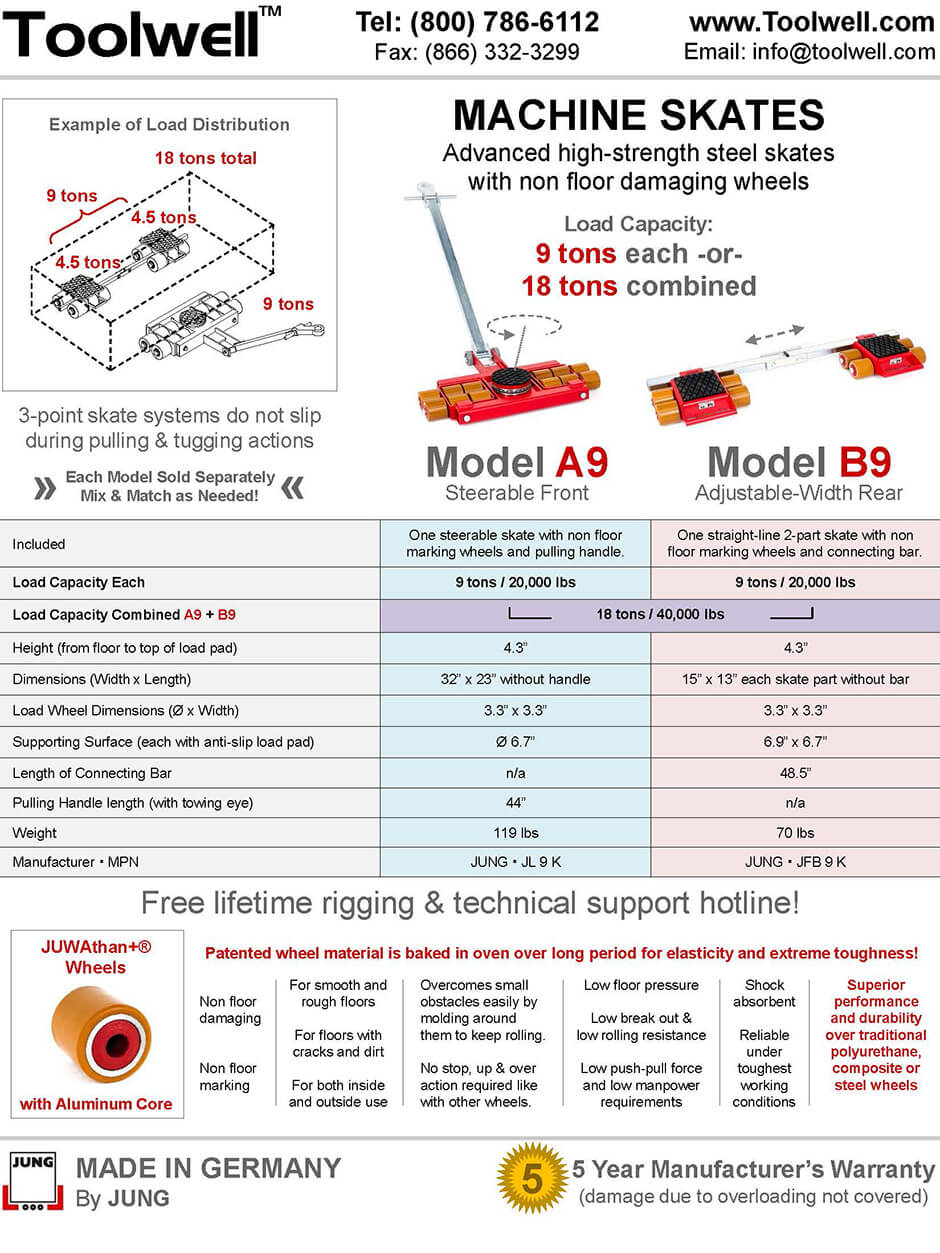 Machinery Skates A9 and B9 - Printable Details Spec Sheet