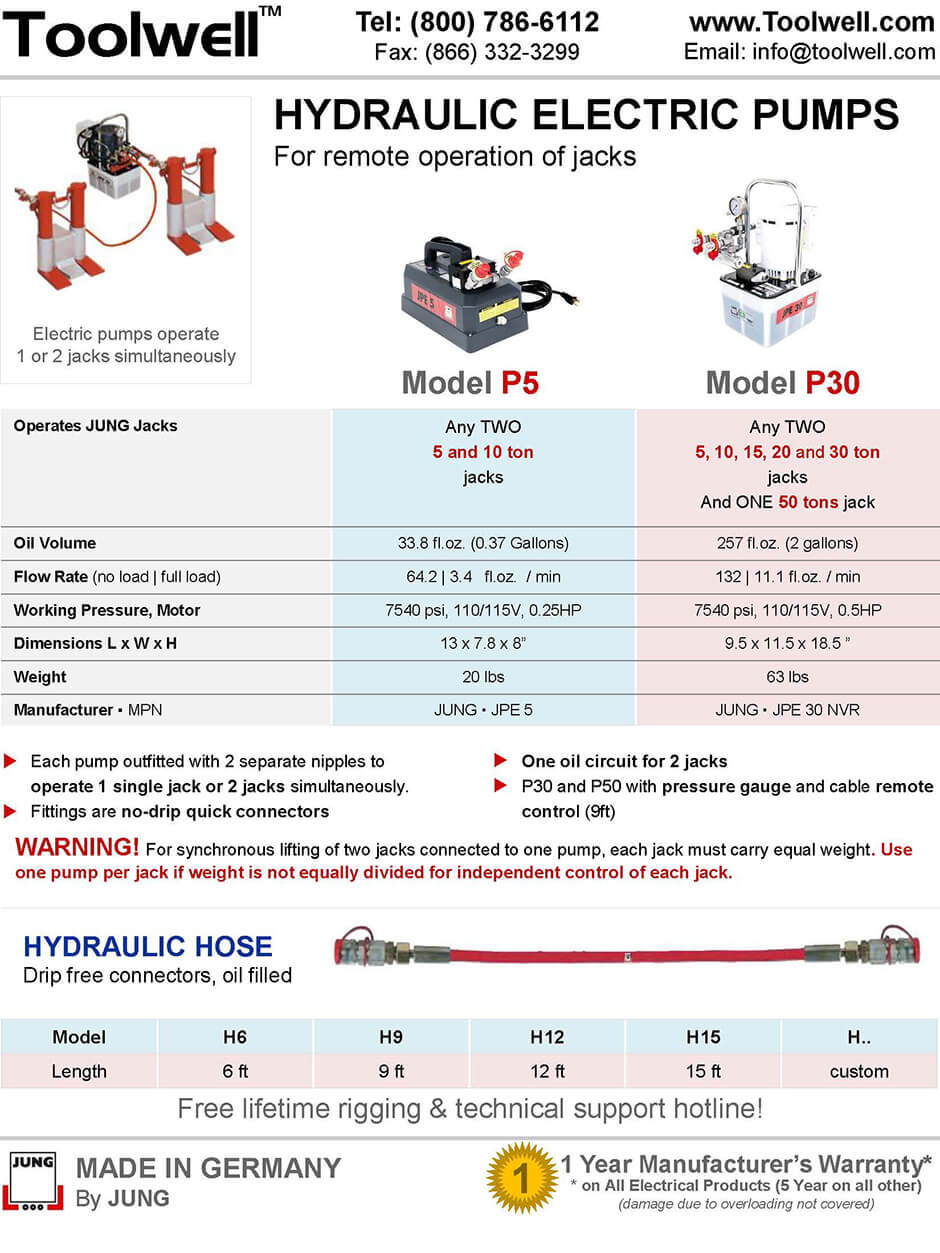 Toe Jack Pumps P5, P30, and P50 - Printable Details Spec Sheet