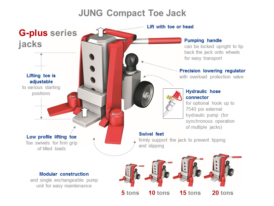 Hydraulic Toe Jack G-Plus Series - Functionality Picture