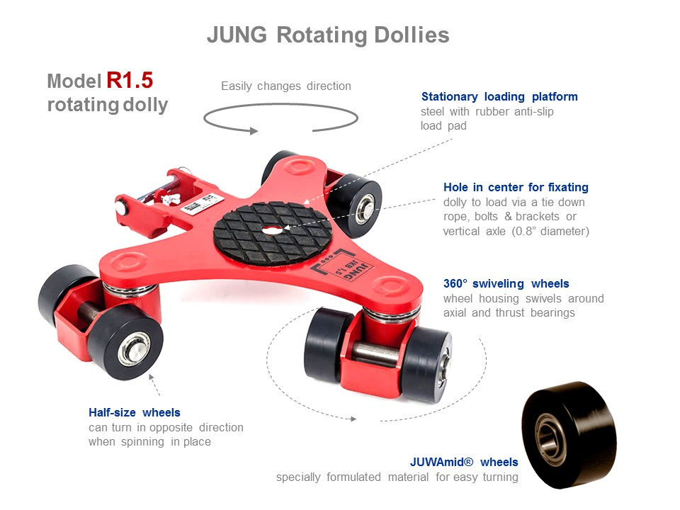 Rotating Dolly R1.5 - Functionality Picture