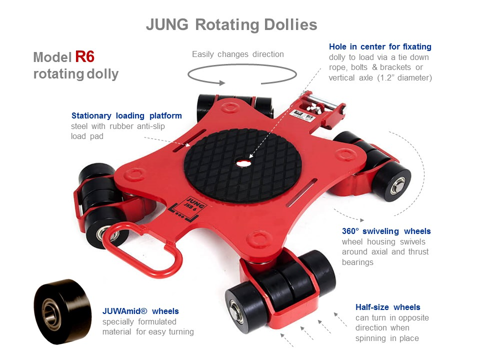 Rotating Dolly R6 - Functionality Picture