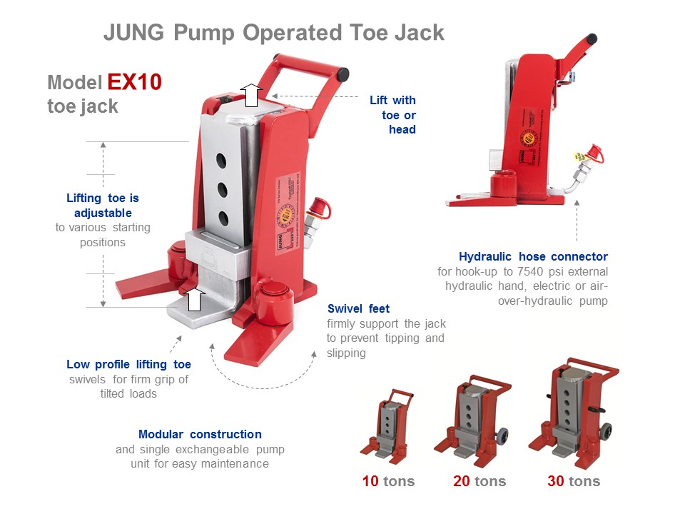 Toe Jack EX10 - Functionality Picture
