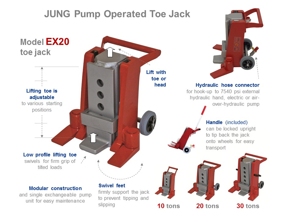 Toe Jack EX20 - Functionality Picture